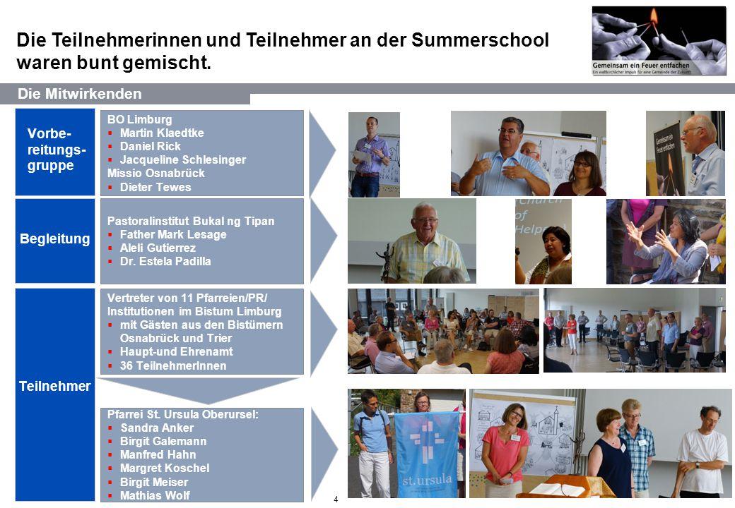 Die Teilnehmerinnen und Teilnehmer an der Summerschool waren bunt gemischt.