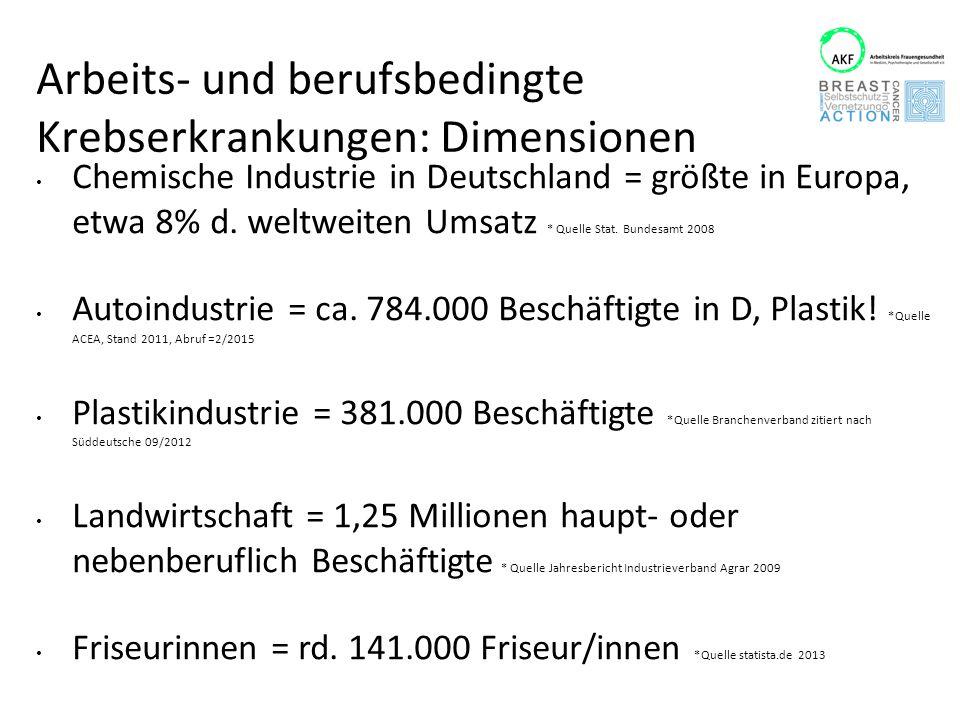 Arbeits- und berufsbedingte Krebserkrankungen: Dimensionen Chemische Industrie in Deutschland = größte in Europa, etwa 8% d. weltweiten Umsatz * Quell