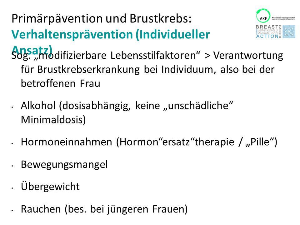 """Primärpävention und Brustkrebs: Verhaltensprävention (Individueller Ansatz) Sog. """"modifizierbare Lebensstilfaktoren"""" > Verantwortung für Brustkrebserk"""