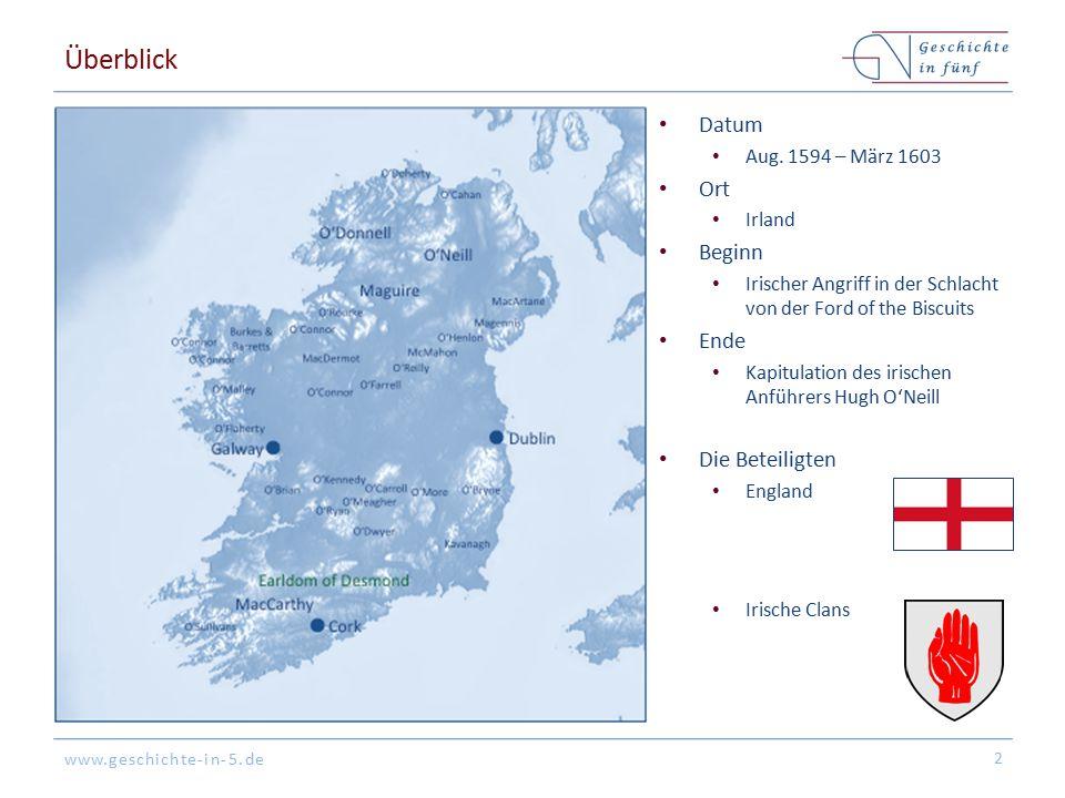 www.geschichte-in-5.de Überblick Datum Aug. 1594 – März 1603 Ort Irland Beginn Irischer Angriff in der Schlacht von der Ford of the Biscuits Ende Kapi