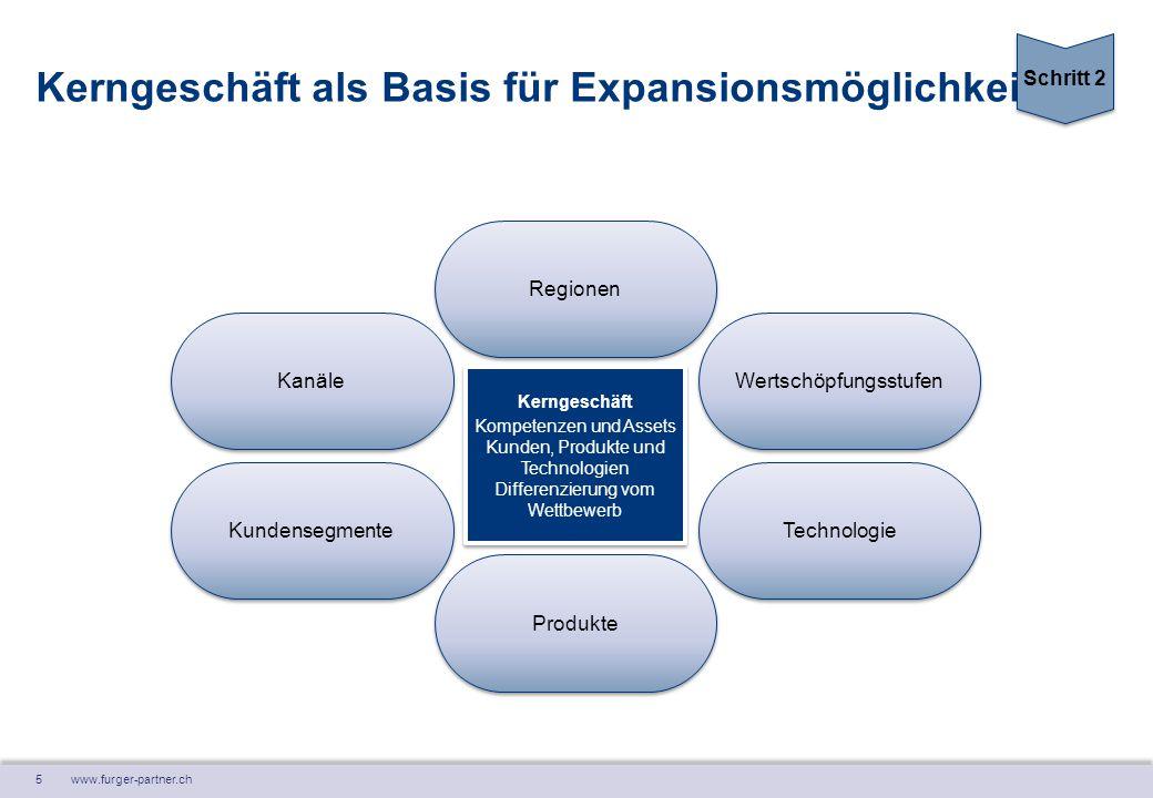 5 www.furger-partner.ch Kerngeschäft Kompetenzen und Assets Kunden, Produkte und Technologien Differenzierung vom Wettbewerb Kerngeschäft Kompetenzen