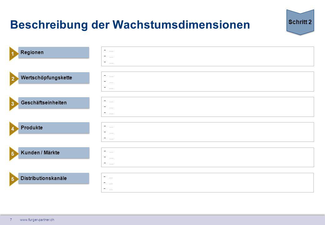 7 www.furger-partner.ch Beschreibung der Wachstumsdimensionen Produkte Regionen Kunden / Märkte Geschäftseinheiten 1 3 4 Schritt 2 ……………… 5 Wert