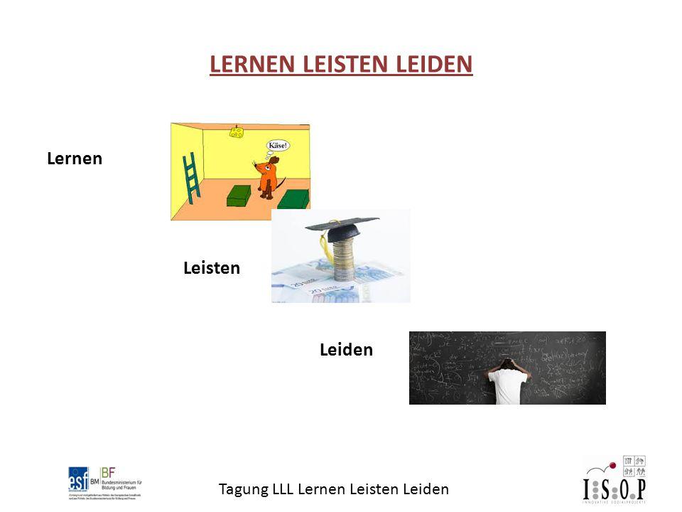 Tagung LLL Lernen Leisten Leiden Lernen Leisten Leiden LERNEN LEISTEN LEIDEN