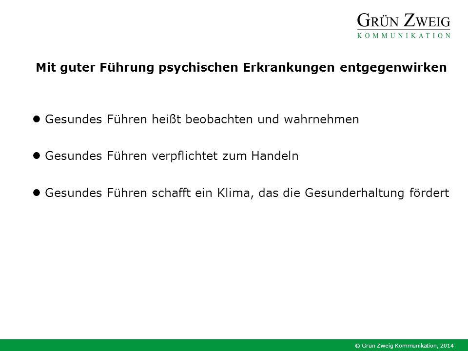 © Grün Zweig Kommunikation, 2014 Gesundes Führen heißt beobachten und wahrnehmen Gesundes Führen verpflichtet zum Handeln Gesundes Führen schafft ein