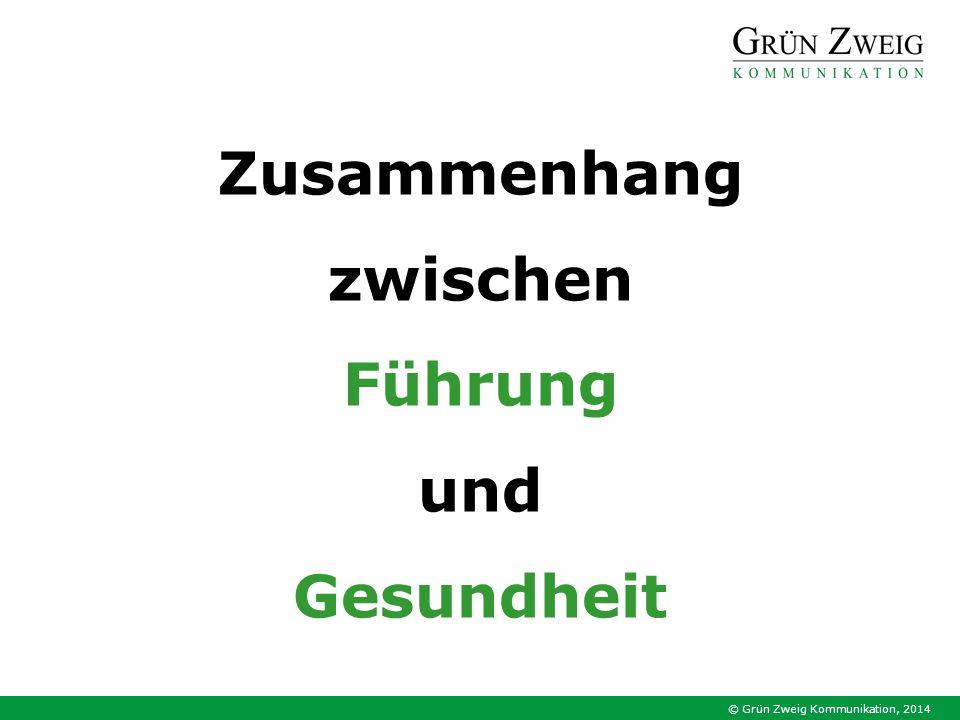 © Grün Zweig Kommunikation, 2014 Die Qualität der Führung ist zu 50% bis 70% dafür verantwortlich, wie Mitarbeiter das Arbeitsklima beurteilen