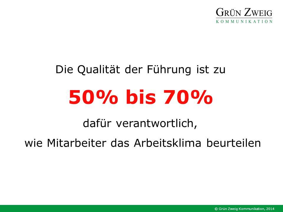 © Grün Zweig Kommunikation, 2014 Warum macht schlechte Führung krank?