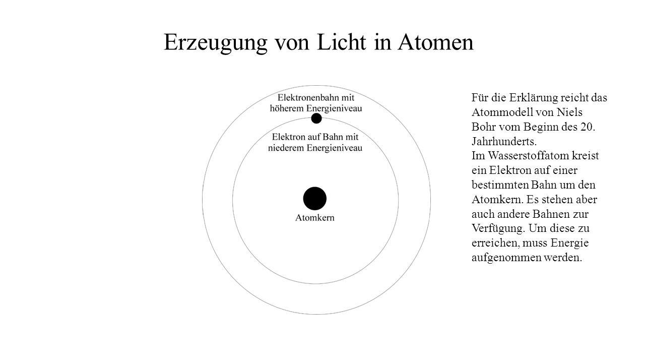 Erzeugung von Licht in Atomen Für die Erklärung reicht das Atommodell von Niels Bohr vom Beginn des 20.