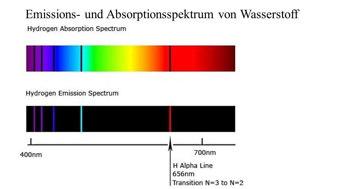 Emissions- und Absorptionsspektrum von Wasserstoff