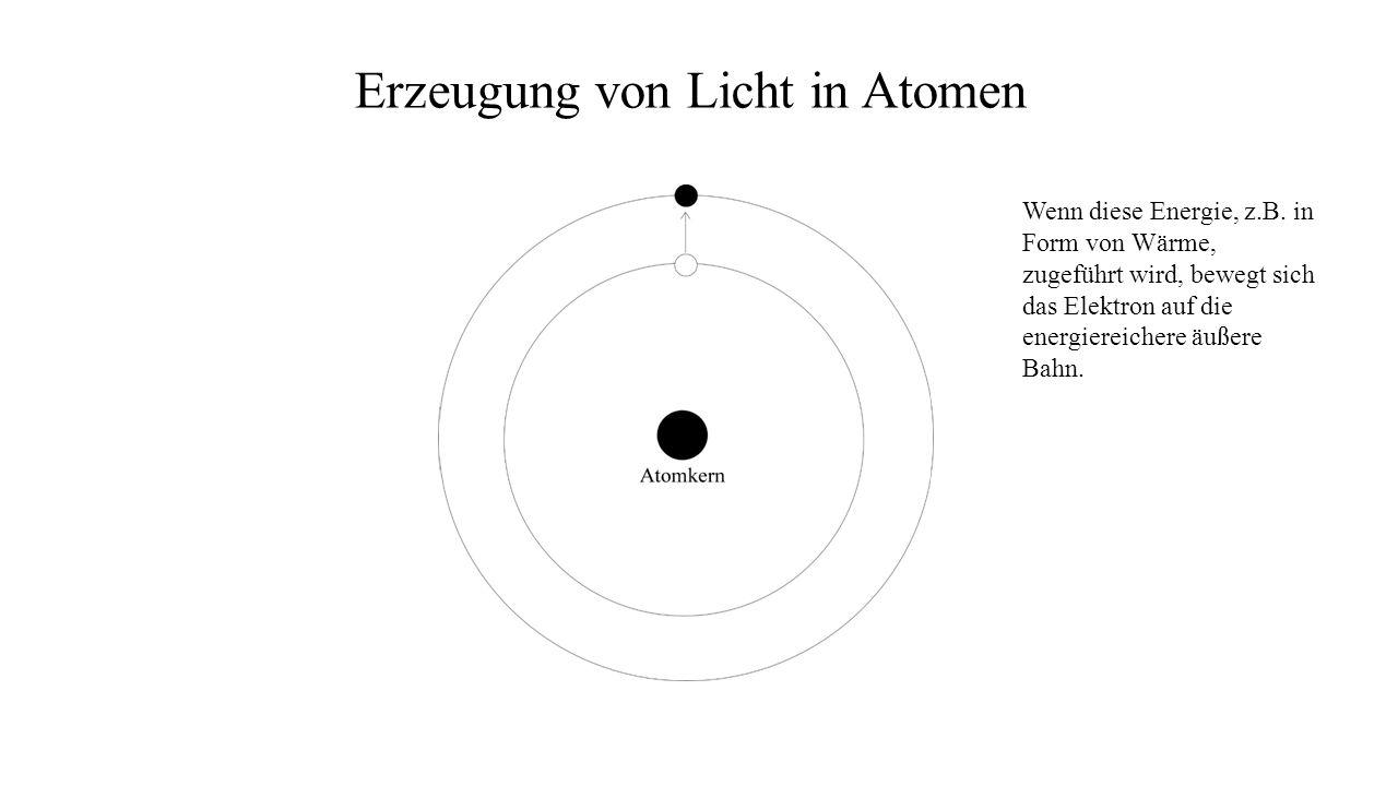 """Erzeugung von Licht in Atomen Das Elektron bleibt nicht auf dieser Bahn, sondern """"fällt wieder auf seine energetisch günstigere Bahn zurück."""