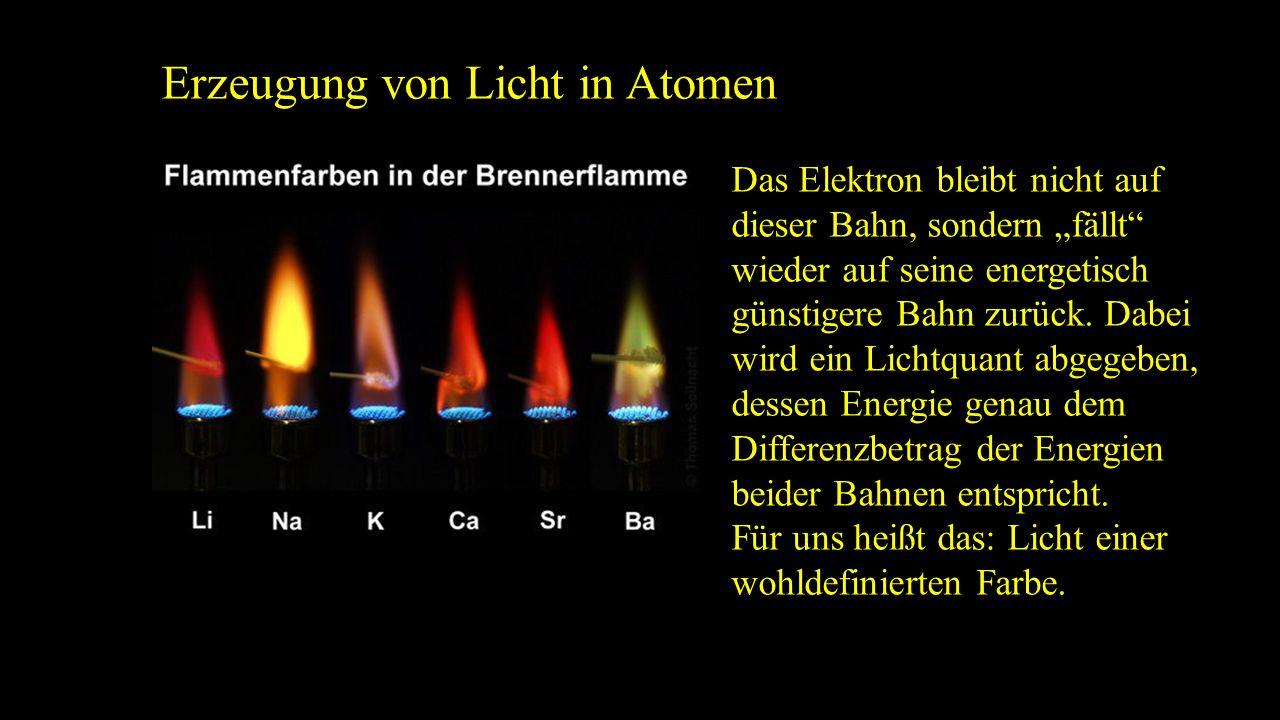 Erzeugung von Licht in Atomen Diese Lichtemission ist für jede Atomsorte spezifisch.