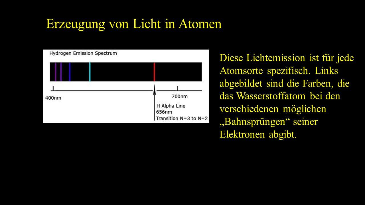 Kontinuierliches Spektrum Ein Spektrum, dessen Linien so dicht sind, dass lückenlos alle Farben sichtbar sind, heißt kontinuierliches Spektrum .