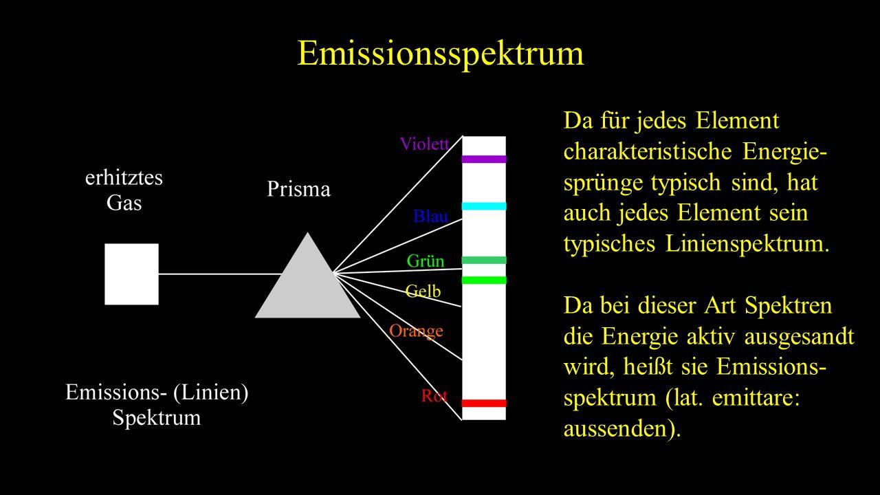 Emissionsspektrum Da für jedes Element charakteristische Energie- sprünge typisch sind, hat auch jedes Element sein typisches Linienspektrum.