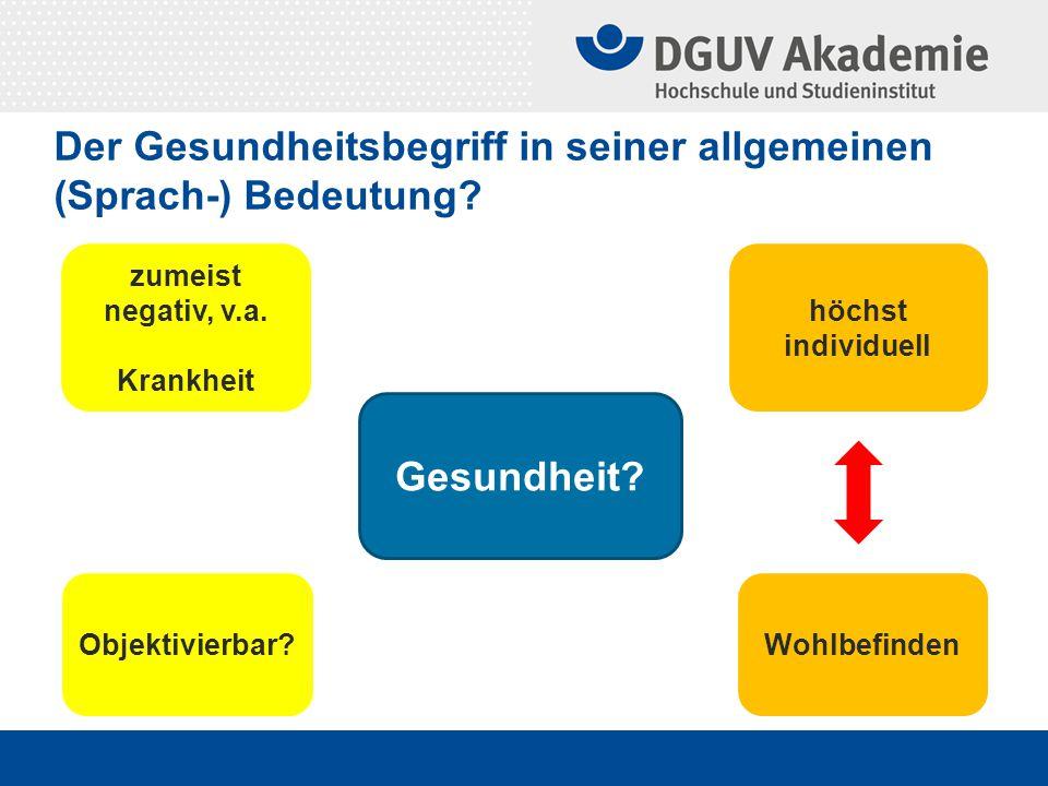 Der Gesundheitsbegriff in seiner allgemeinen (Sprach-) Bedeutung.