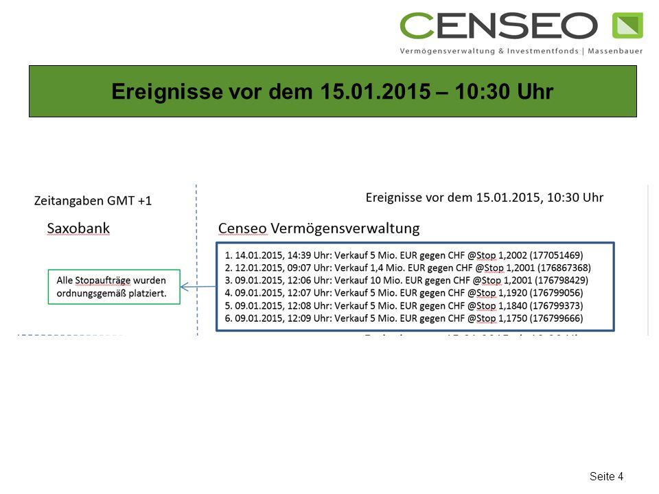 Ereignisse vor dem 15.01.2015 – 10:30 Uhr Seite 4