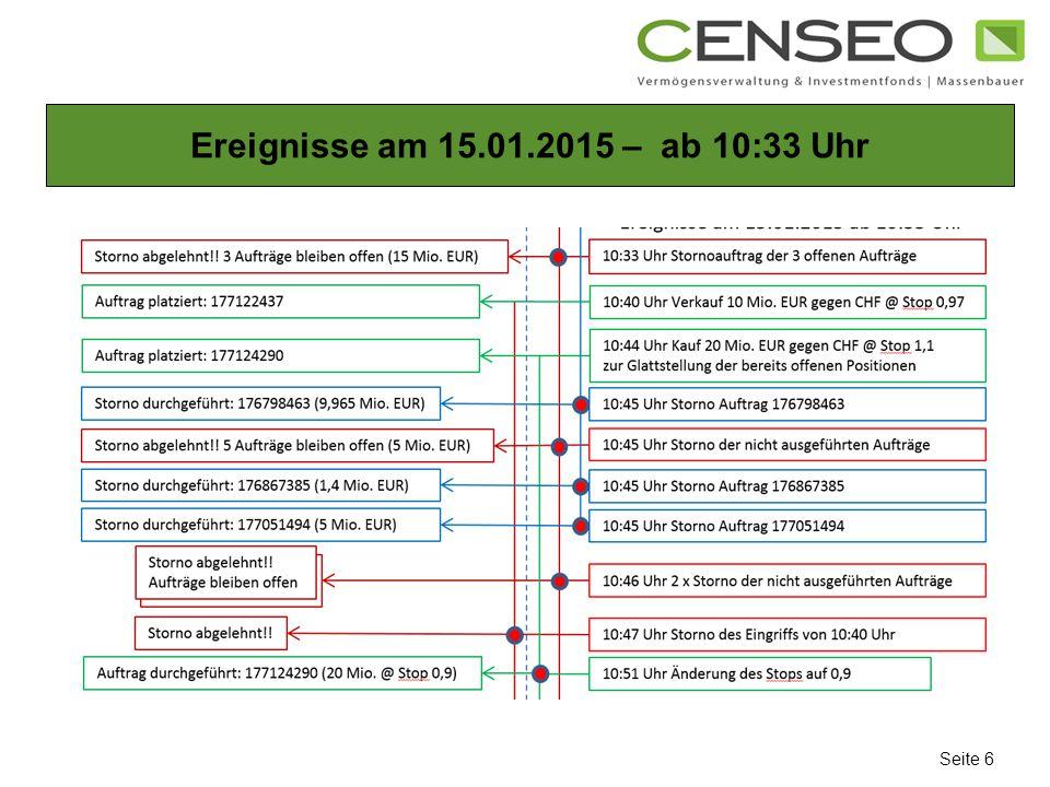 Ereignisse am 15.01.2015 – ab 10:33 Uhr Seite 6