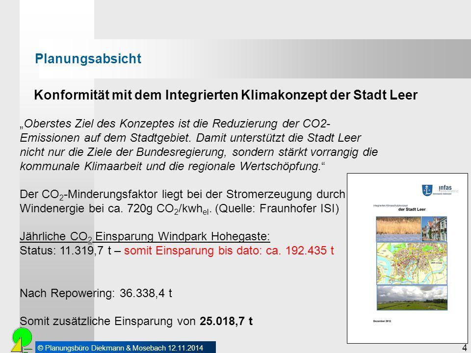 """© Planungsbüro Diekmann & Mosebach 12.11.2014 4 Konformität mit dem Integrierten Klimakonzept der Stadt Leer """"Oberstes Ziel des Konzeptes ist die Redu"""