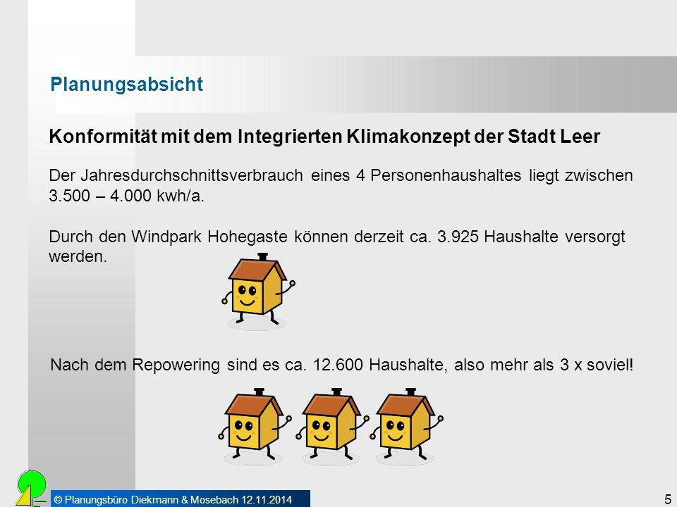 © Planungsbüro Diekmann & Mosebach 12.11.2014 6 Planungsabsicht  Änderung des Flächennutzungsplanes der Stadt Leer  Neuaufstellung des Bebauungsplanes durch die Stadt Leer