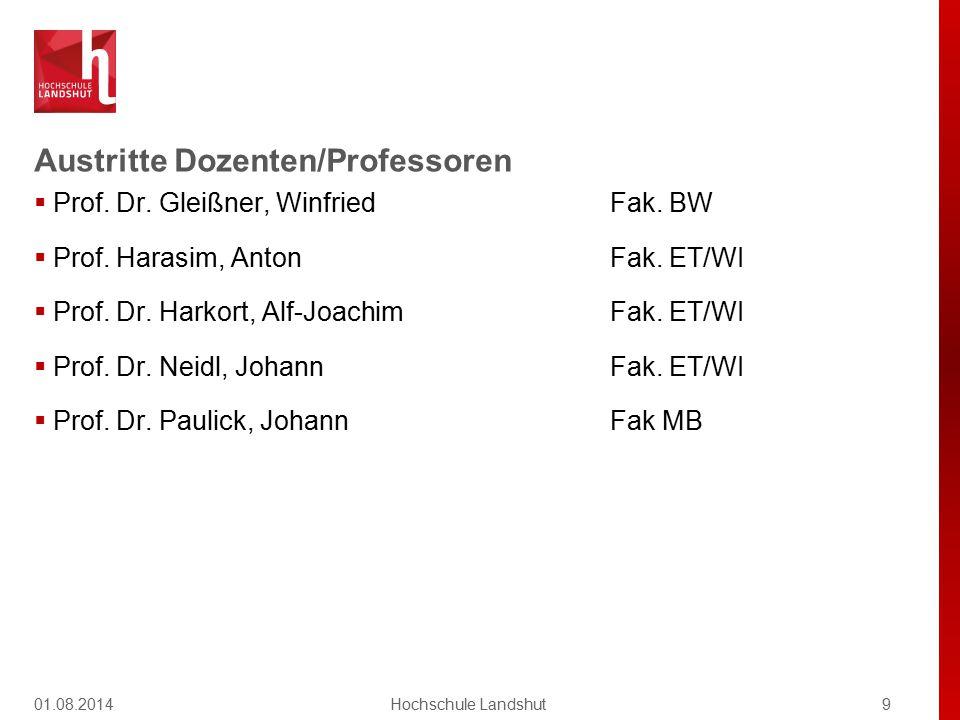 Austritte Dozenten/Professoren  Prof. Dr. Gleißner, WinfriedFak. BW  Prof. Harasim, AntonFak. ET/WI  Prof. Dr. Harkort, Alf-JoachimFak. ET/WI  Pro