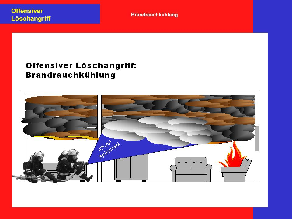 Offensiver Löschangriff Brandrauchkühlung