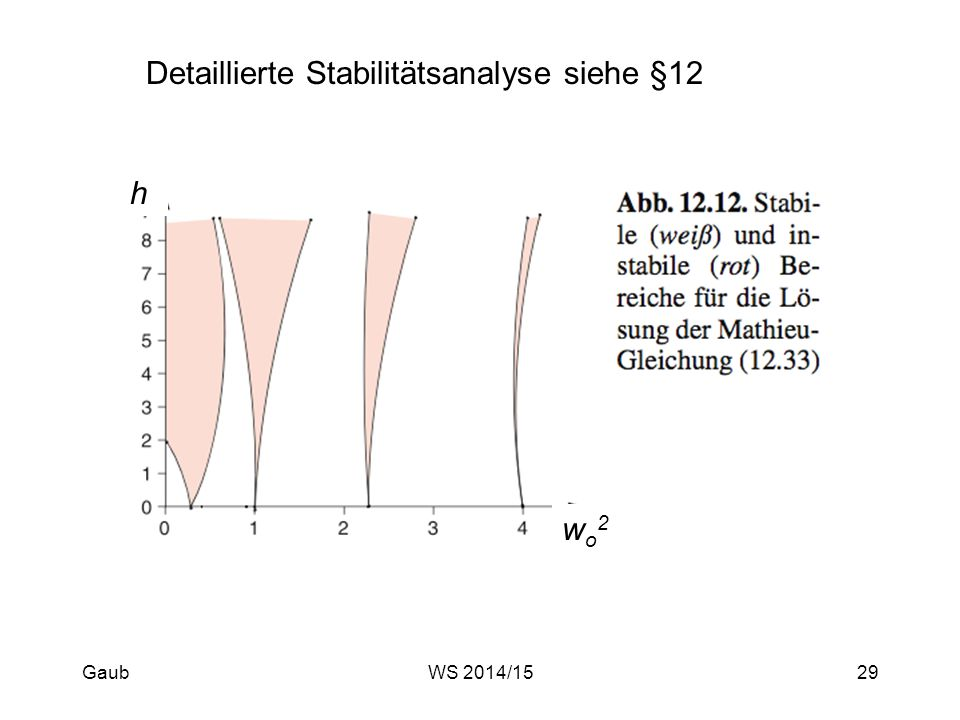 wo2wo2 h Detaillierte Stabilitätsanalyse siehe §12 Gaub29WS 2014/15