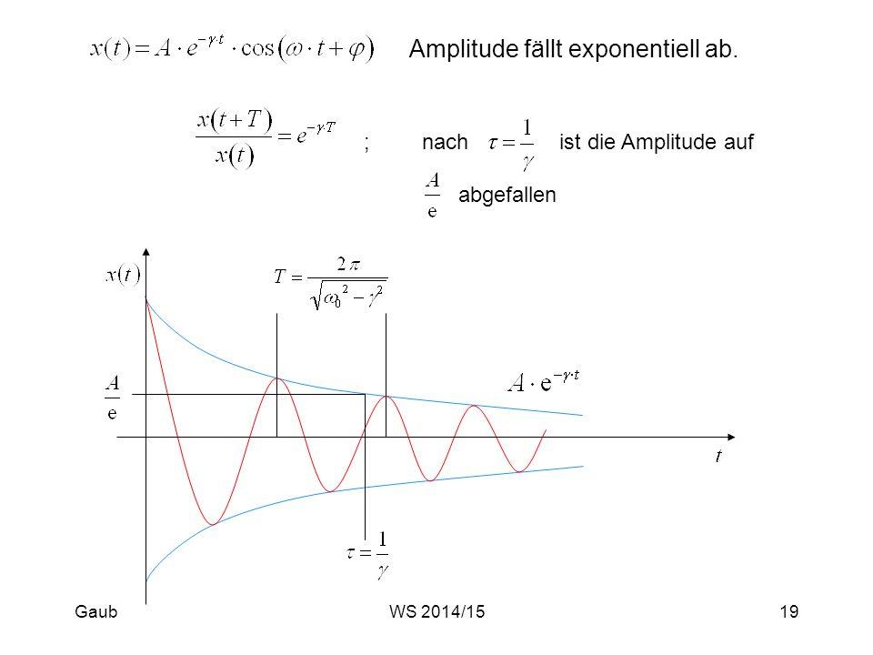 nach ist die Amplitude auf abgefallen ; Amplitude fällt exponentiell ab. Gaub19WS 2014/15