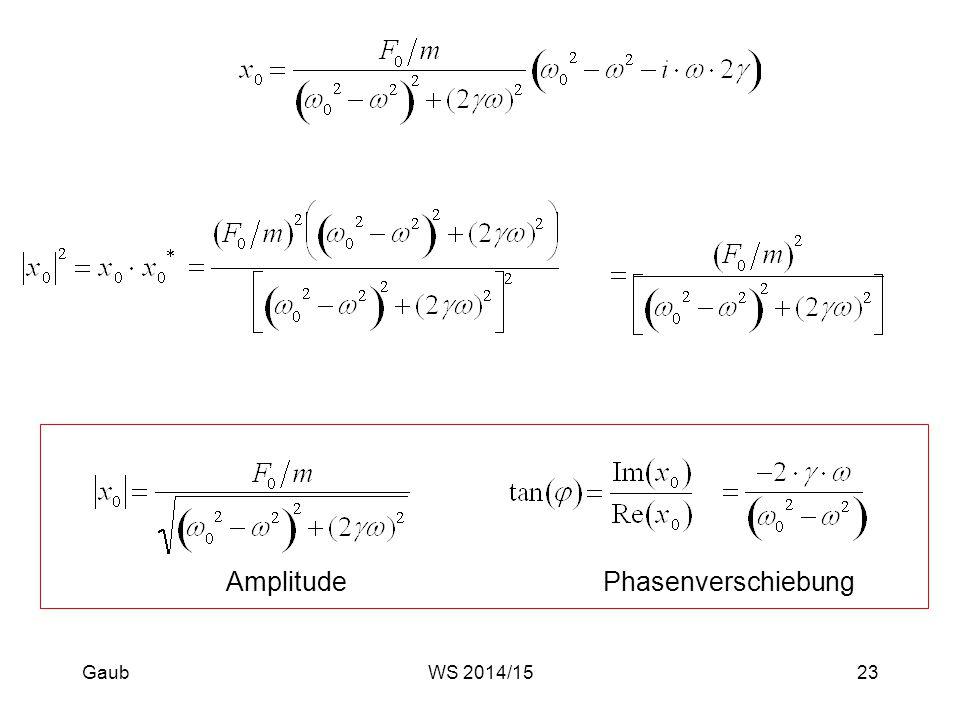 Amplitude Phasenverschiebung Gaub23WS 2014/15