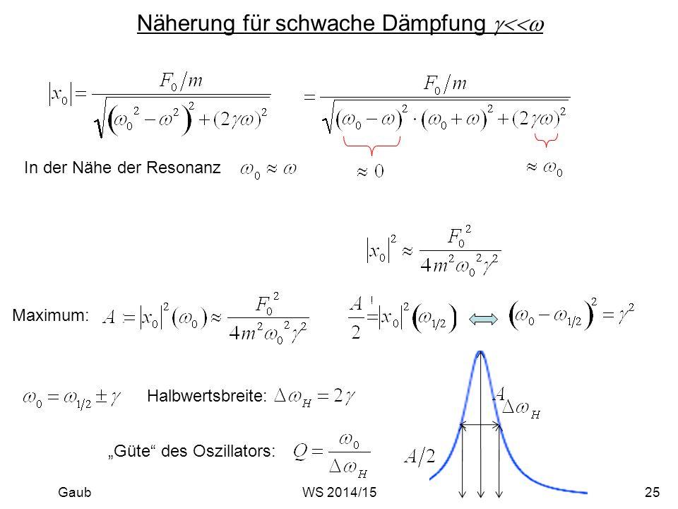 """Näherung für schwache Dämpfung  In der Nähe der Resonanz Maximum: Halbwertsbreite: """"Güte"""" des Oszillators: Gaub 25WS 2014/15"""