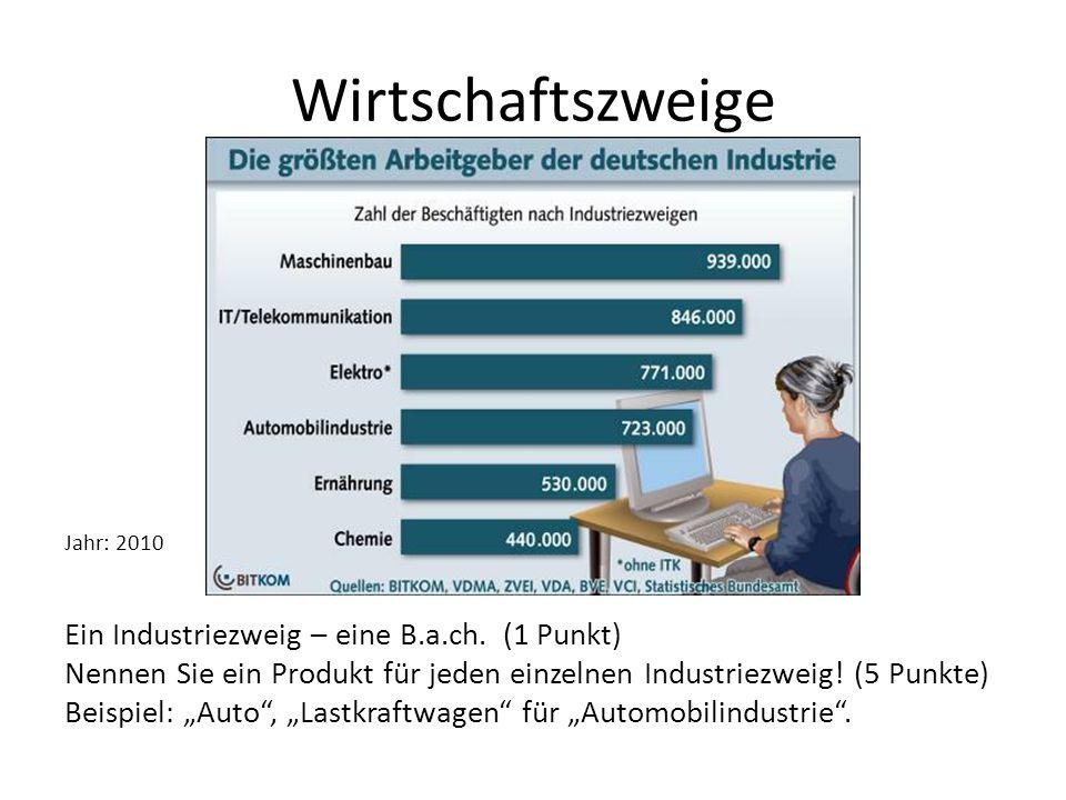 Wirtschaftszweige Jahr: 2010 Ein Industriezweig – eine B.a.ch. (1 Punkt) Nennen Sie ein Produkt für jeden einzelnen Industriezweig! (5 Punkte) Beispie