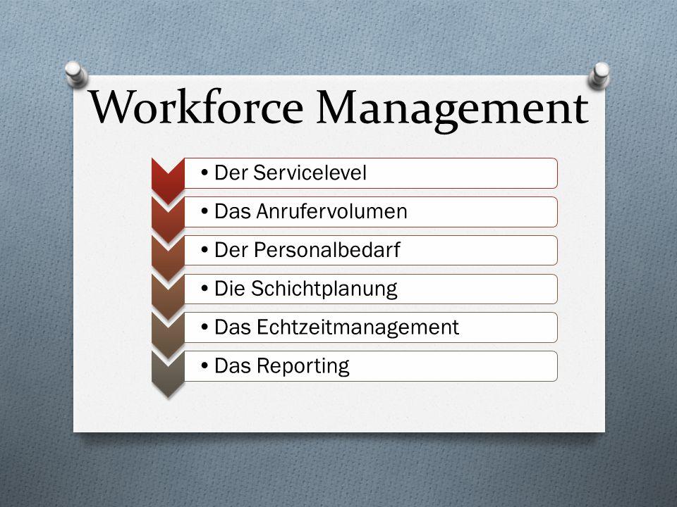 Workforce Management Der ServicelevelDas AnrufervolumenDer PersonalbedarfDie SchichtplanungDas EchtzeitmanagementDas Reporting