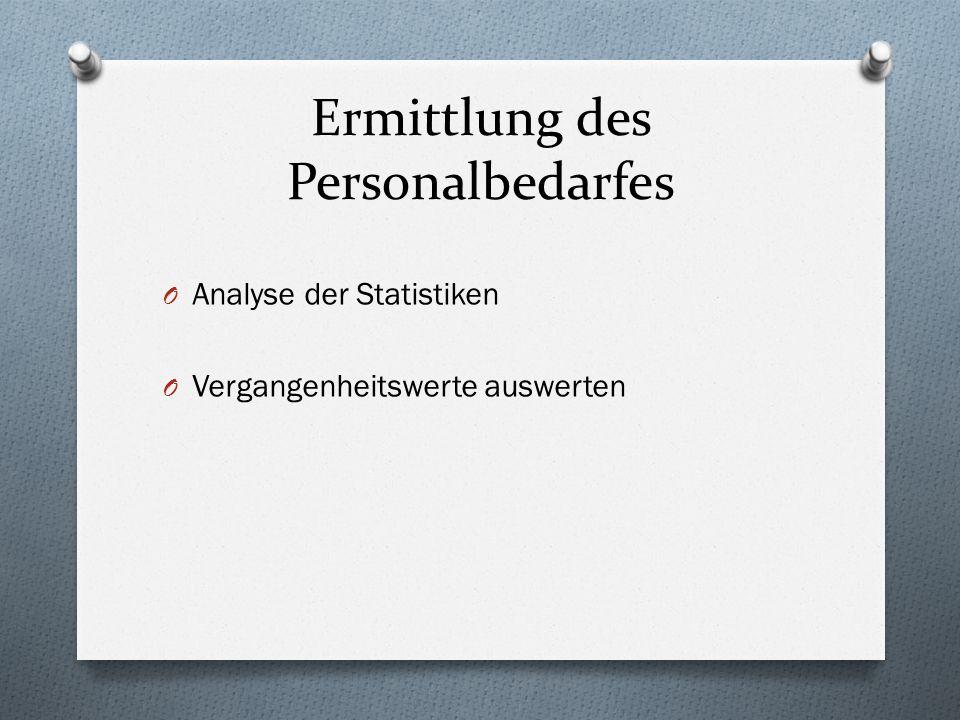 Ermittlung des Personalbedarfes O Analyse der Statistiken O Vergangenheitswerte auswerten