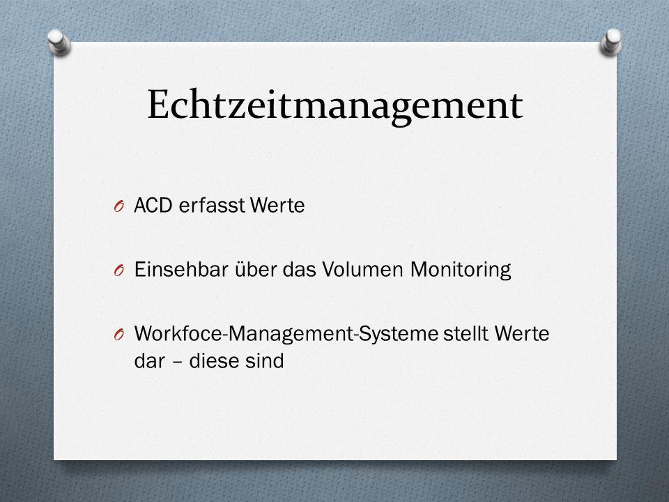 Echtzeitmanagement O ACD erfasst Werte O Einsehbar über das Volumen Monitoring O Workfoce-Management-Systeme stellt Werte dar – diese sind