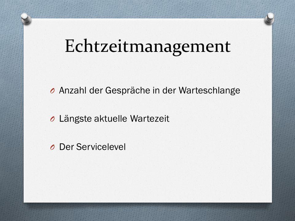 Echtzeitmanagement O Anzahl der Gespräche in der Warteschlange O Längste aktuelle Wartezeit O Der Servicelevel