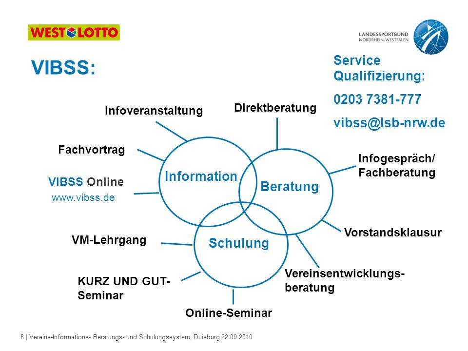8 | Vereins-Informations- Beratungs- und Schulungssystem, Duisburg 22.09.2010 VIBSS: Information Beratung Schulung VIBSS Online Infoveranstaltung Fach