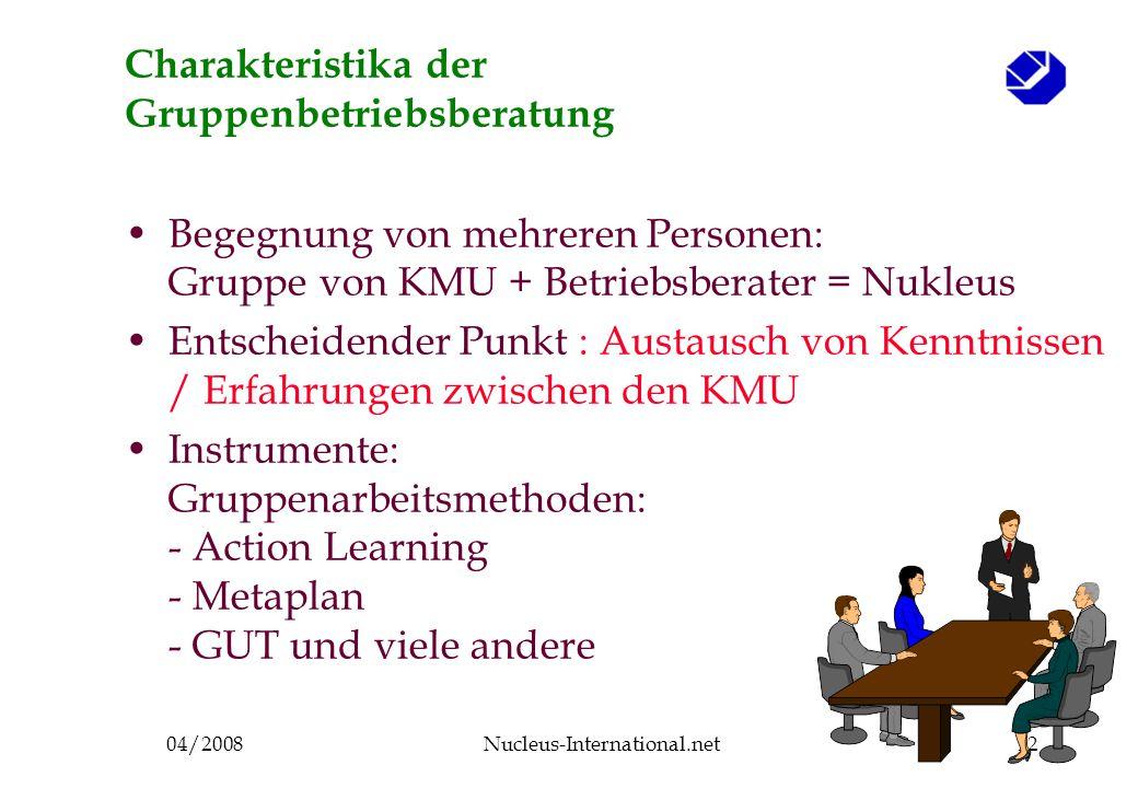 04/2008Nucleus-International.net12 Charakteristika der Gruppenbetriebsberatung Begegnung von mehreren Personen: Gruppe von KMU + Betriebsberater = Nukleus Entscheidender Punkt : Austausch von Kenntnissen / Erfahrungen zwischen den KMU Instrumente: Gruppenarbeitsmethoden: - Action Learning - Metaplan - GUT und viele andere
