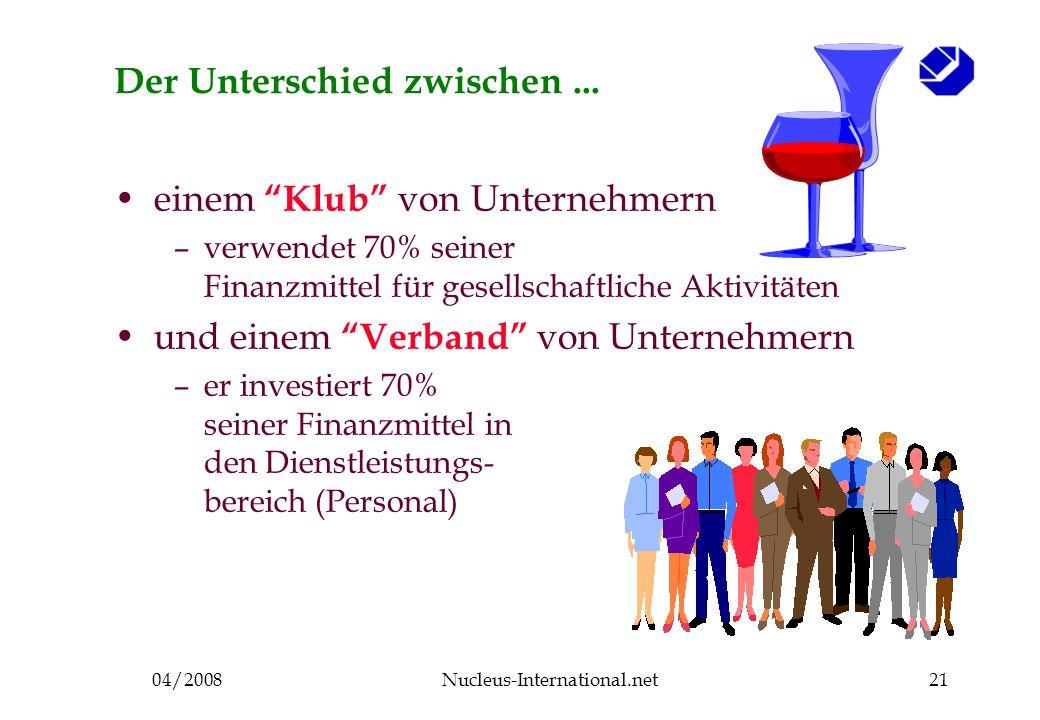 04/2008Nucleus-International.net21 Der Unterschied zwischen...