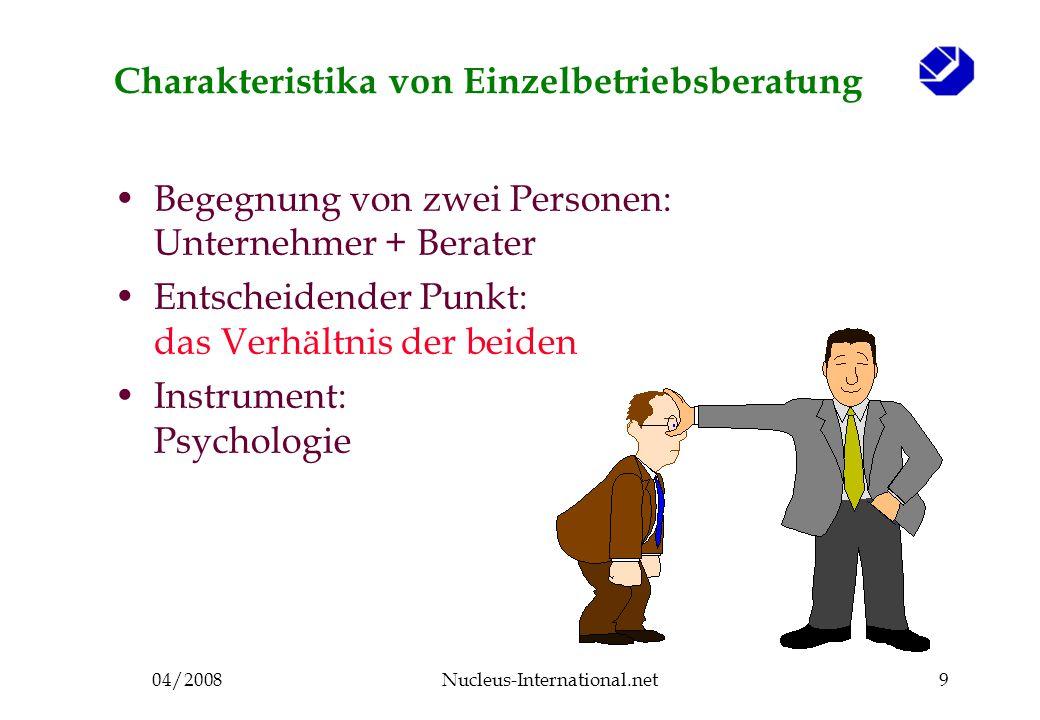 04/2008Nucleus-International.net9 Charakteristika von Einzelbetriebsberatung Begegnung von zwei Personen: Unternehmer + Berater Entscheidender Punkt: das Verhältnis der beiden Instrument: Psychologie