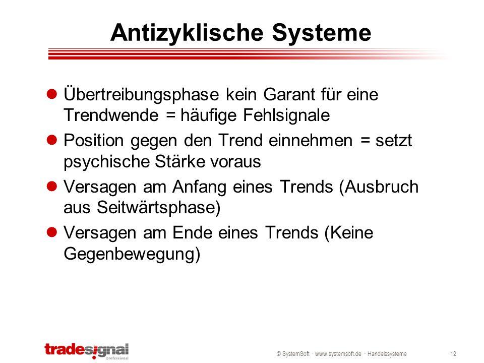 © SystemSoft · www.systemsoft.de · Handelssysteme12 Antizyklische Systeme Übertreibungsphase kein Garant für eine Trendwende = häufige Fehlsignale Pos