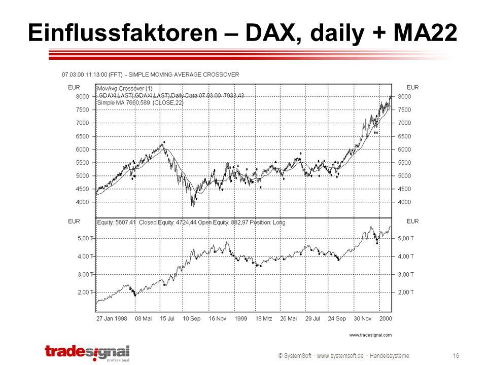 © SystemSoft · www.systemsoft.de · Handelssysteme16 Einflussfaktoren – DAX, daily + MA22