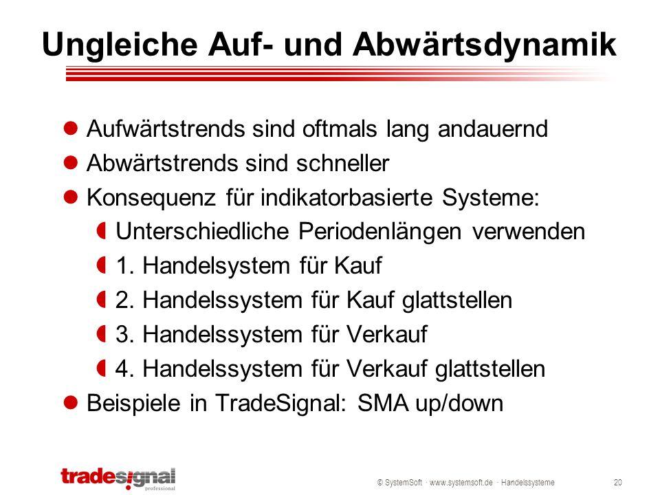 © SystemSoft · www.systemsoft.de · Handelssysteme20 Ungleiche Auf- und Abwärtsdynamik Aufwärtstrends sind oftmals lang andauernd Abwärtstrends sind sc
