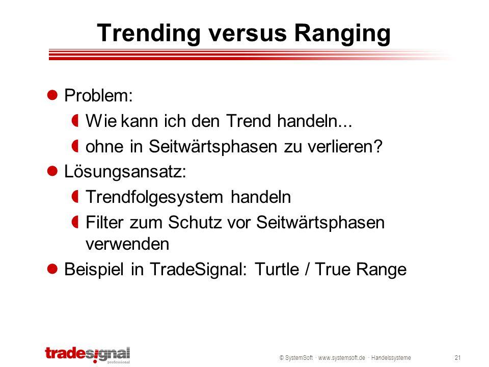 © SystemSoft · www.systemsoft.de · Handelssysteme21 Trending versus Ranging Problem:  Wie kann ich den Trend handeln...  ohne in Seitwärtsphasen zu