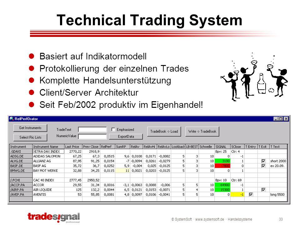 © SystemSoft · www.systemsoft.de · Handelssysteme33 Technical Trading System Basiert auf Indikatormodell Protokollierung der einzelnen Trades Komplett