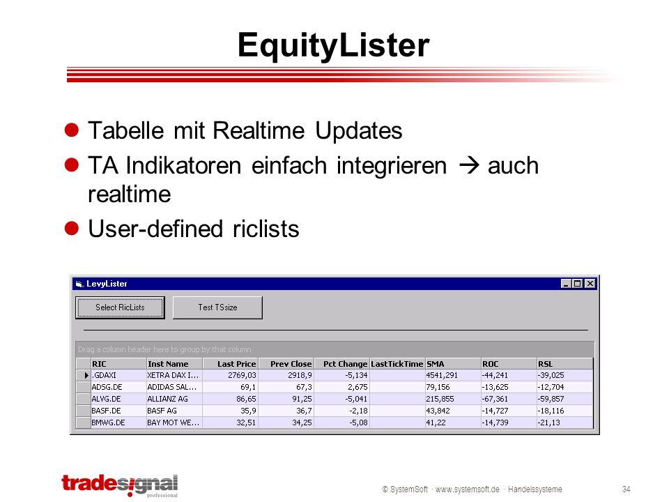 © SystemSoft · www.systemsoft.de · Handelssysteme34 EquityLister Tabelle mit Realtime Updates TA Indikatoren einfach integrieren  auch realtime User-