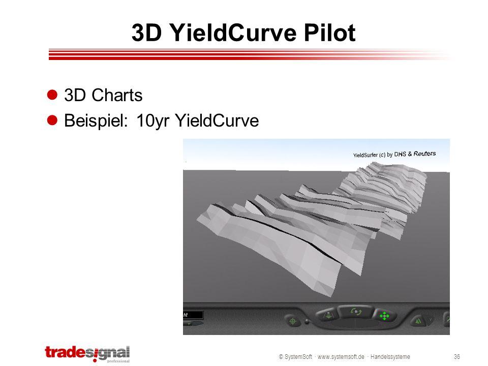 © SystemSoft · www.systemsoft.de · Handelssysteme36 3D YieldCurve Pilot 3D Charts Beispiel: 10yr YieldCurve