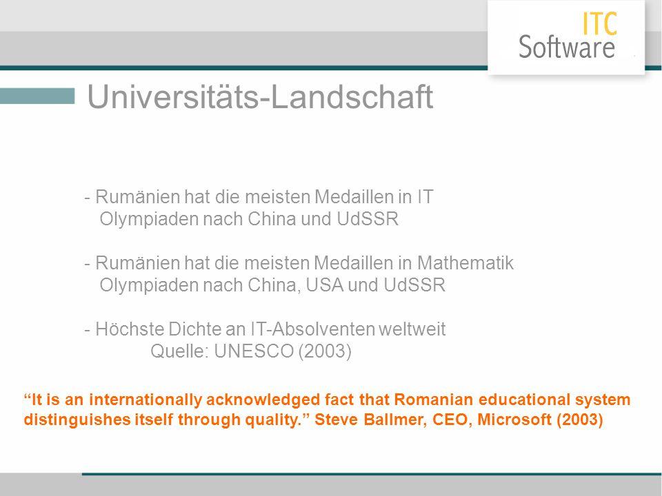 Universitäts-Landschaft - Rumänien hat die meisten Medaillen in IT Olympiaden nach China und UdSSR - Rumänien hat die meisten Medaillen in Mathematik