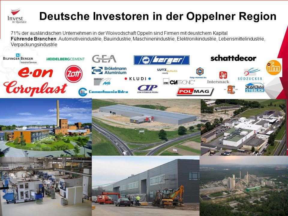 71% der ausländischen Unternehmen in der Woiwodschaft Oppeln sind Firmen mit deustchem Kapital Führende Branchen: Automotiveindustrie, Bauindustrie, M