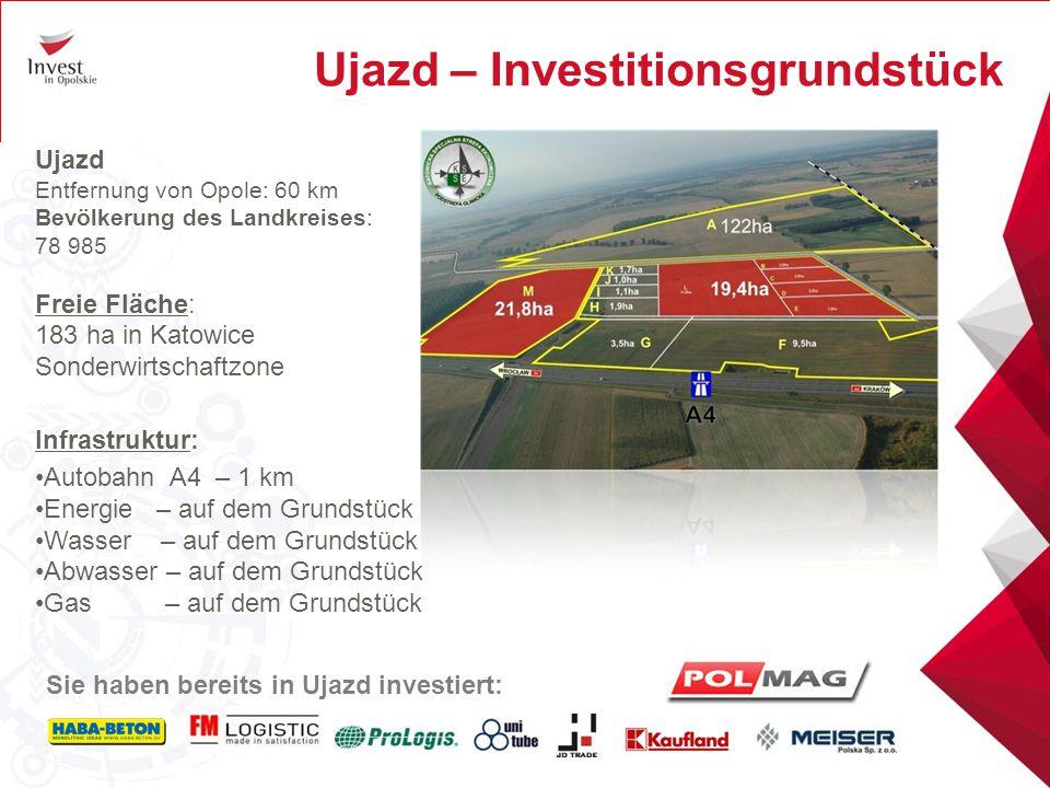 Ujazd – Investitionsgrundstück Ujazd Entfernung von Opole: 60 km Bevölkerung des Landkreises: 78 985 Freie Fläche: 183 ha in Katowice Sonderwirtschaft