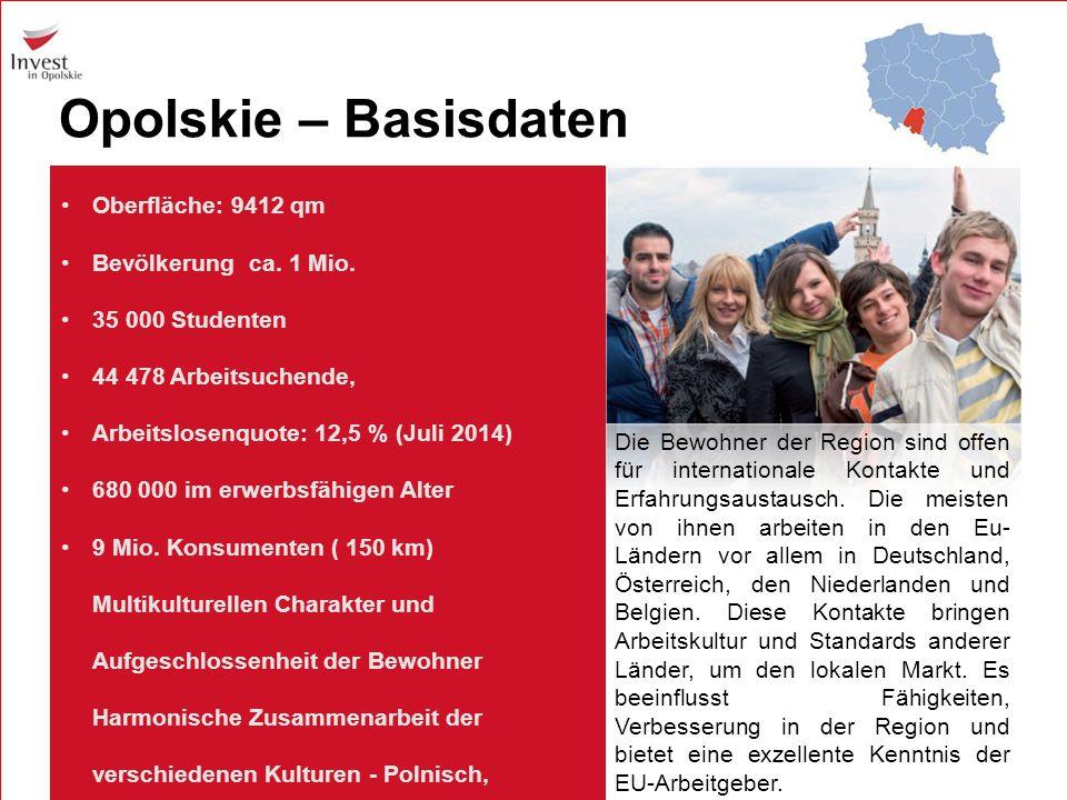 Opolskie – Basisdaten Oberfläche: 9412 qm Bevölkerung ca. 1 Mio. 35 000 Studenten 44 478 Arbeitsuchende, Arbeitslosenquote: 12,5 % (Juli 2014) 680 000