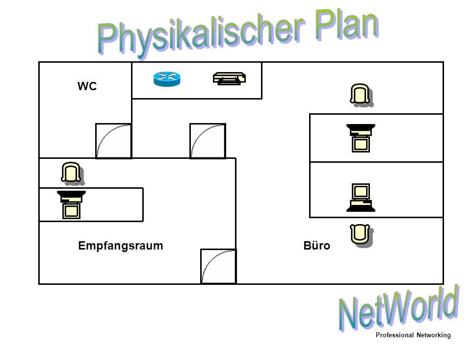 Professional Networking WC Empfangsraum Büro Sekretärin eine Buchse bleibt frei Programmierer 1 Programmierer 2 Internet eine Buchse bleibt frei