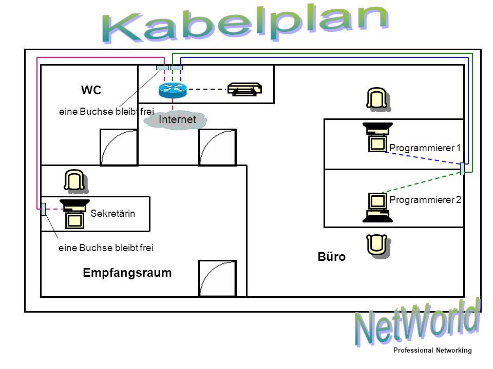Professional Networking Verlegekabel Patchkabel
