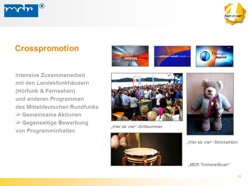 11 Crosspromotion Intensive Zusammenarbeit mit den Landesfunkhäusern (Hörfunk & Fernsehen) und anderen Programmen des Mitteldeutschen Rundfunks -> Gem